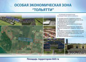 СТУ для промышленных зданий