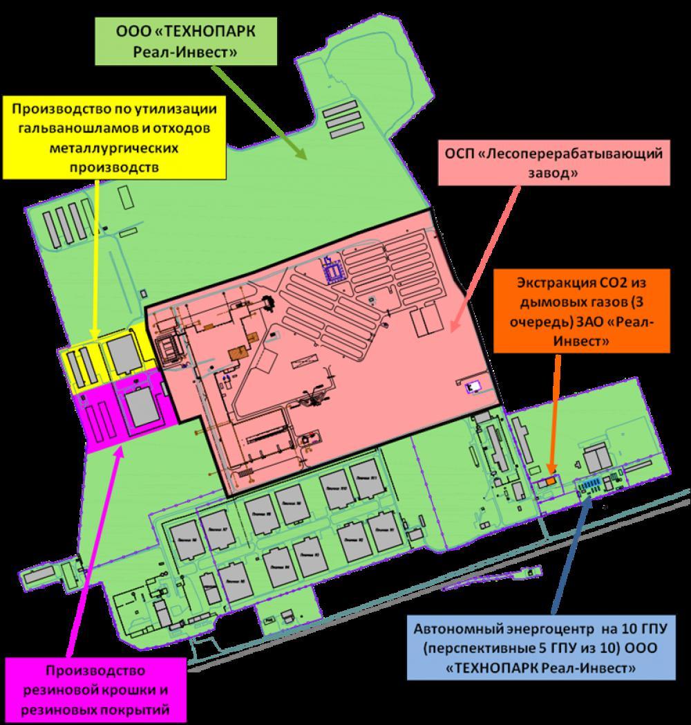 Разработка СТУ для лесоперерабатывающего завода