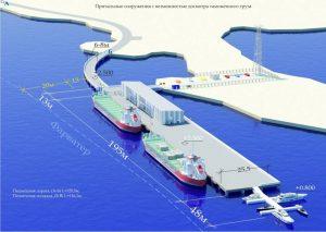 СТУ на проектирование обеспечение сейсмостойкости