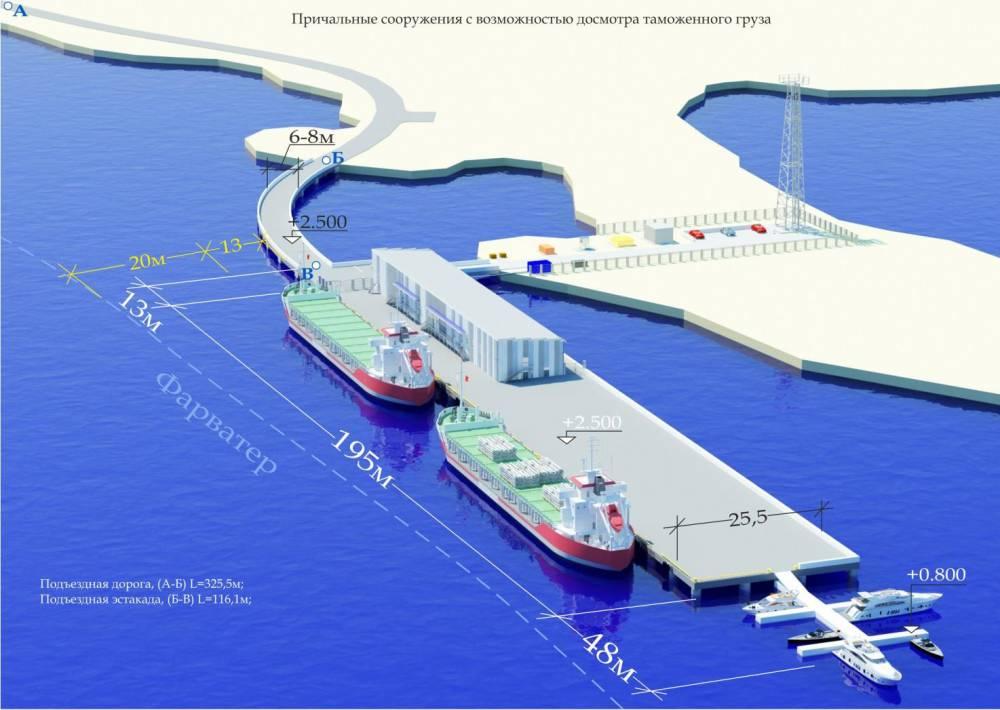Разработка СТУ на проектирование обеспечение сейсмостойкости